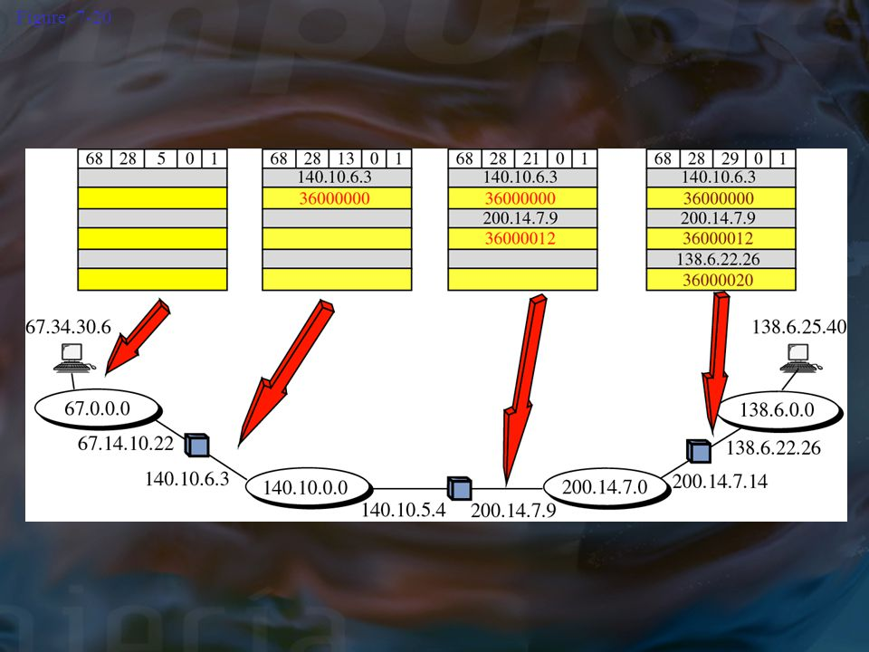Figure 7-20