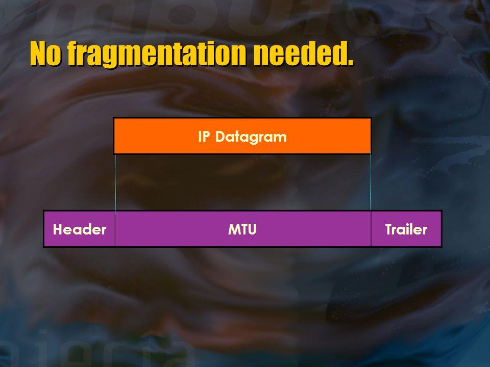 No fragmentation needed. IP Datagram HeaderMTUTrailer
