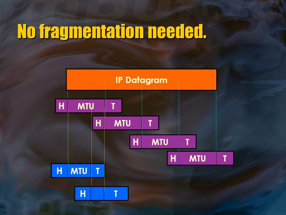 No fragmentation needed. IP Datagram H MTUT H T H T H T H T H T