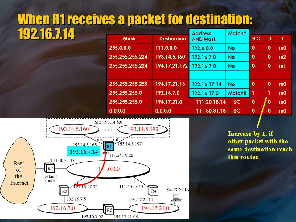 When R1 receives a packet for destination: 192.16.7.14 MaskDestinationNext HopF.R.C.U.I.