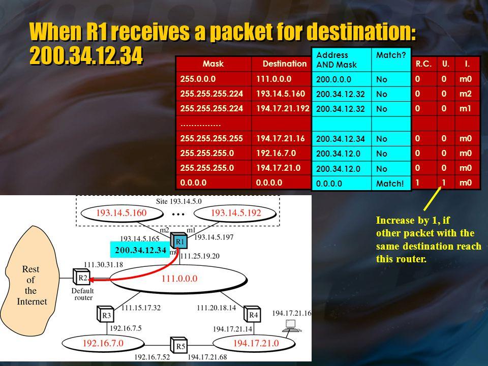 When R1 receives a packet for destination: 200.34.12.34 MaskDestinationNext HopF.R.C.U.I.