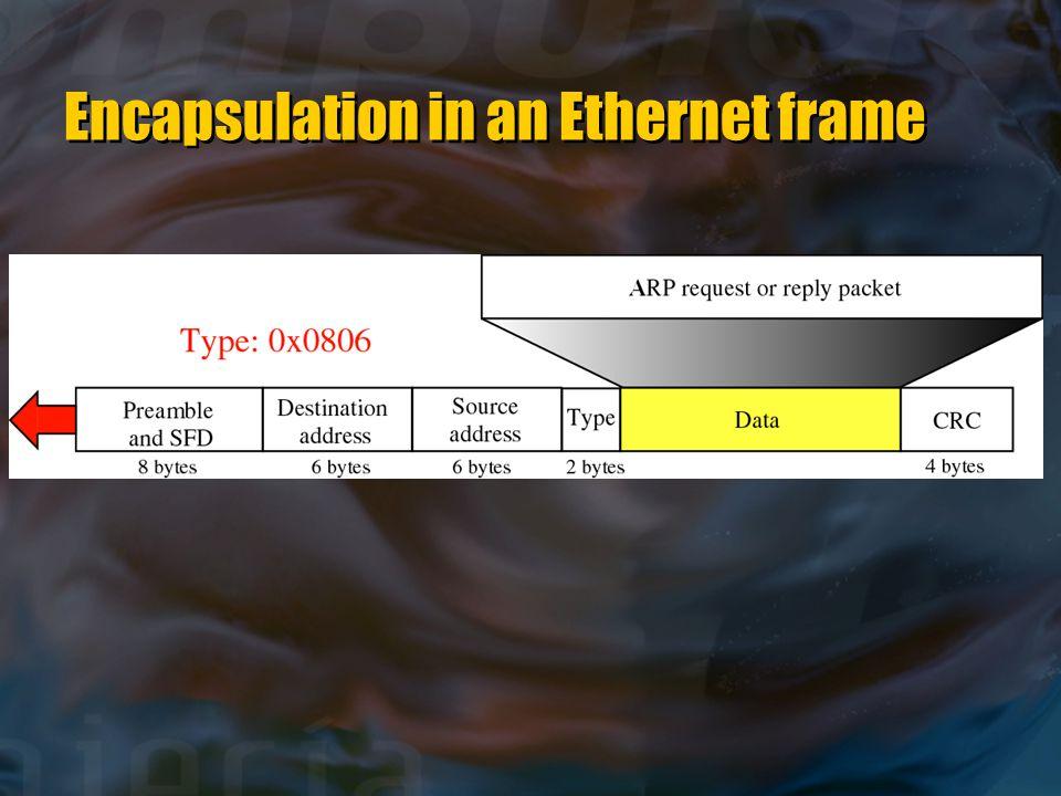 Encapsulation in an Ethernet frame