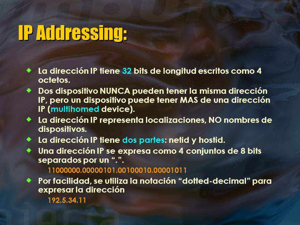 IP Addressing:  La dirección IP tiene 32 bits de longitud escritos como 4 octetos.