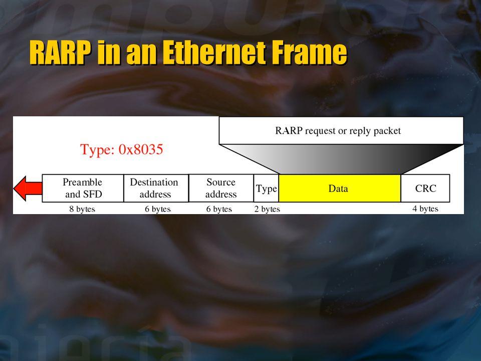 RARP in an Ethernet Frame