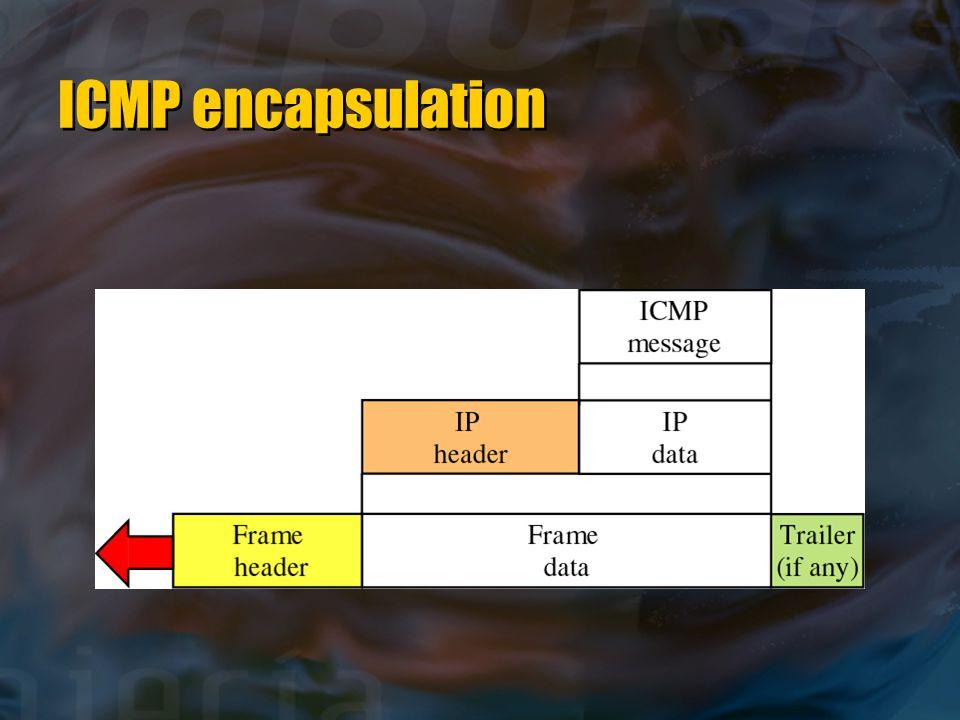 ICMP encapsulation