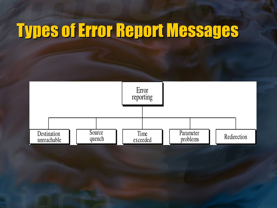 Types of Error Report Messages
