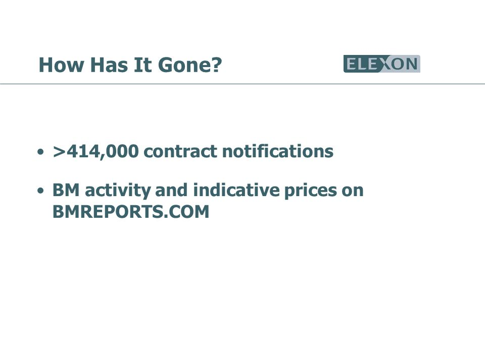 How Has It Gone? >414,000 contract notifications BM activity and indicative prices on BMREPORTS.COM