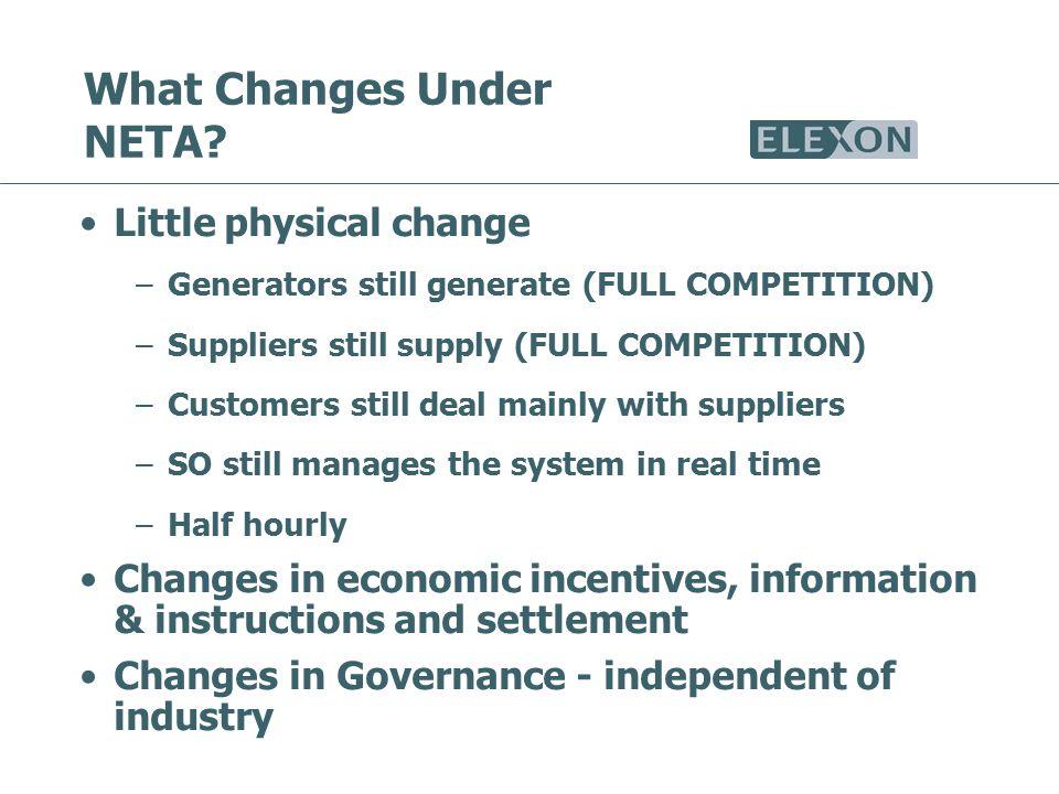 What Changes Under NETA.