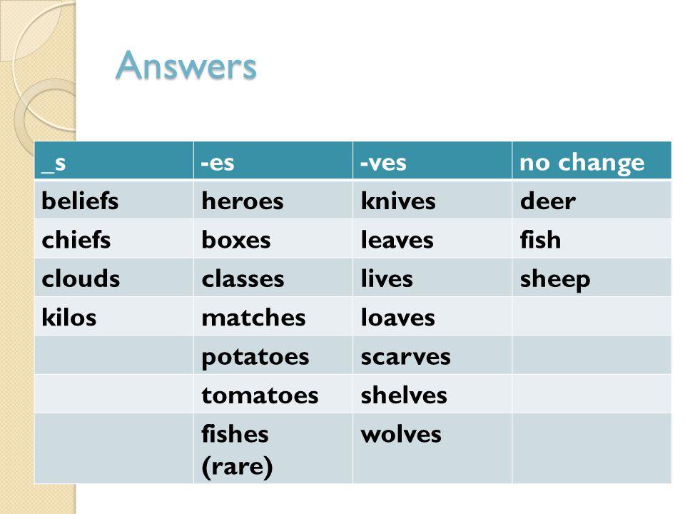 Answers no change-ves-es_s deerknivesheroesbeliefs fishleavesboxeschiefs sheeplivesclassesclouds loavesmatcheskilos scarvespotatoes shelvestomatoes wolvesfishes (rare)