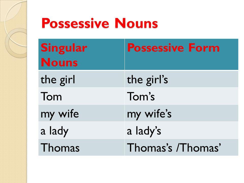 Possessive Nouns Possessive FormSingular Nouns the girl'sthe girl Tom'sTom my wife'smy wife a lady'sa lady Thomas's /Thomas'Thomas