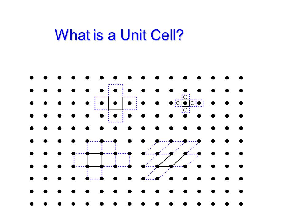 What is a Unit Cell?