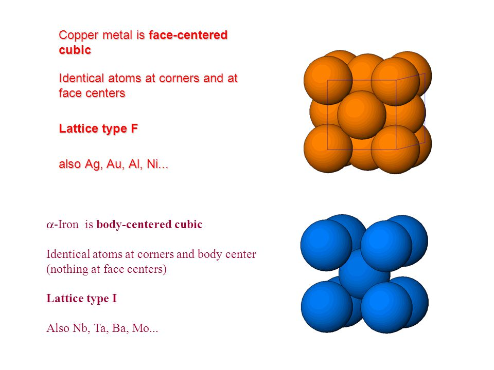 Copper metal is face-centered cubic Identical atoms at corners and at face centers Lattice type F also Ag, Au, Al, Ni...  -Iron is body-centered cubi