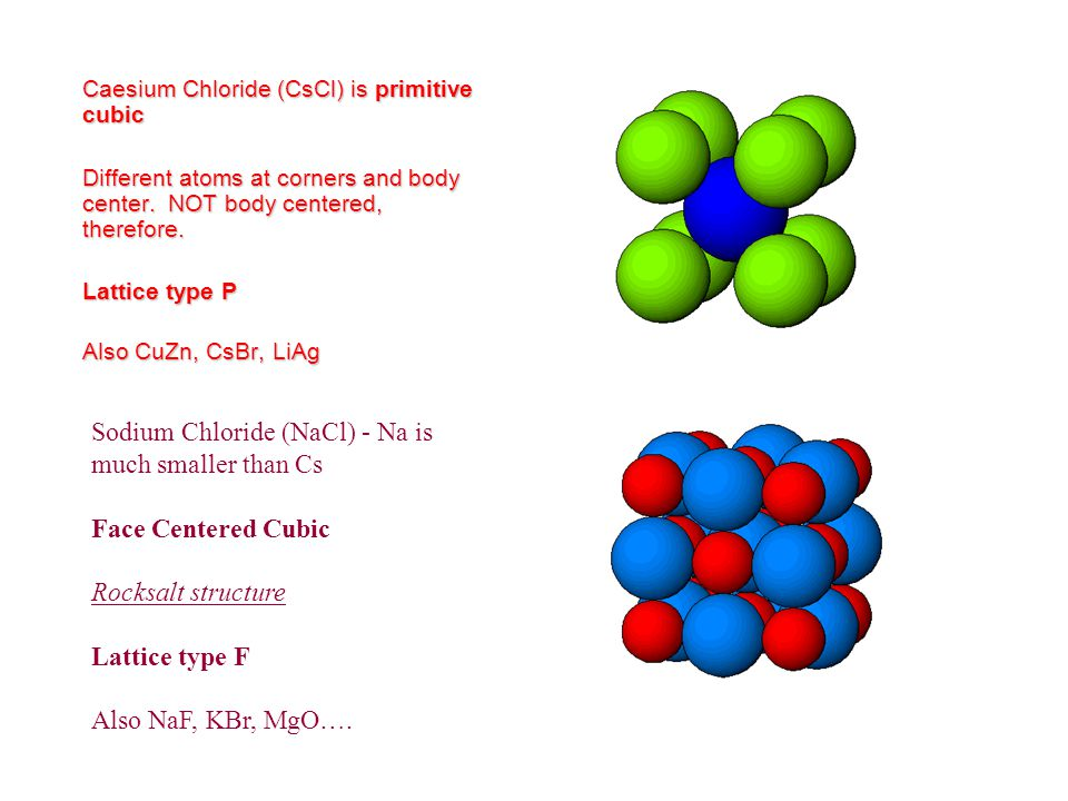 Caesium Chloride (CsCl) is primitive cubic Different atoms at corners and body center.