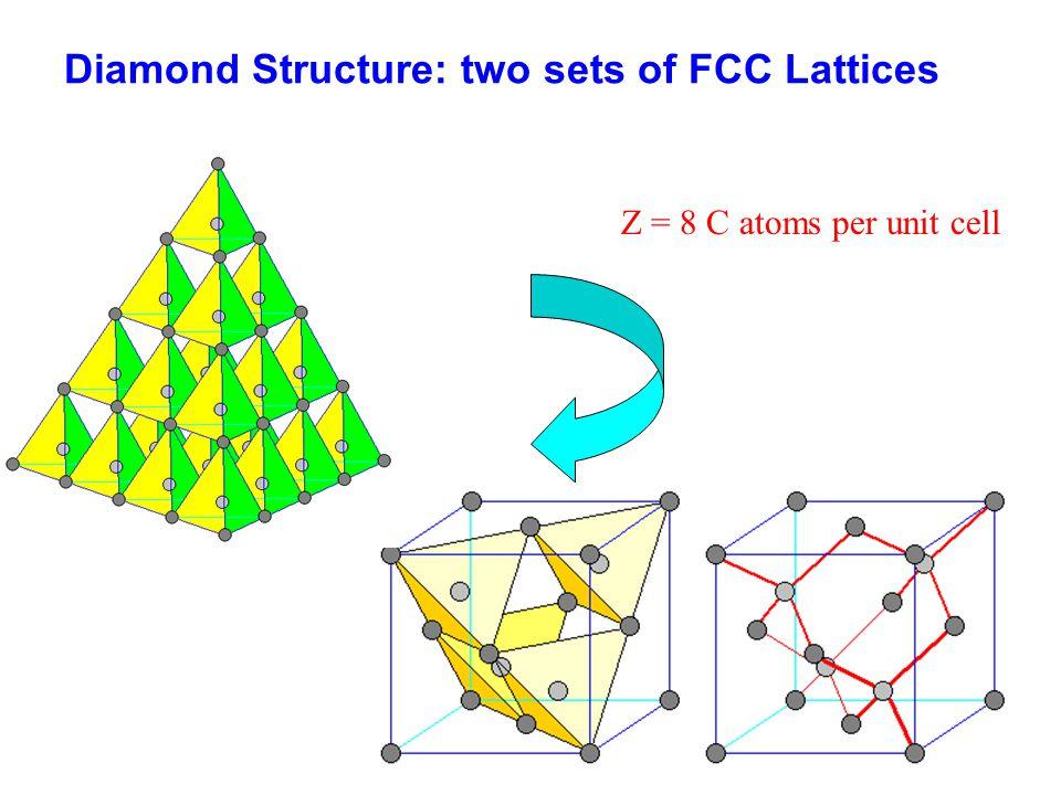 Diamond Structure: two sets of FCC Lattices Z = 8 C atoms per unit cell
