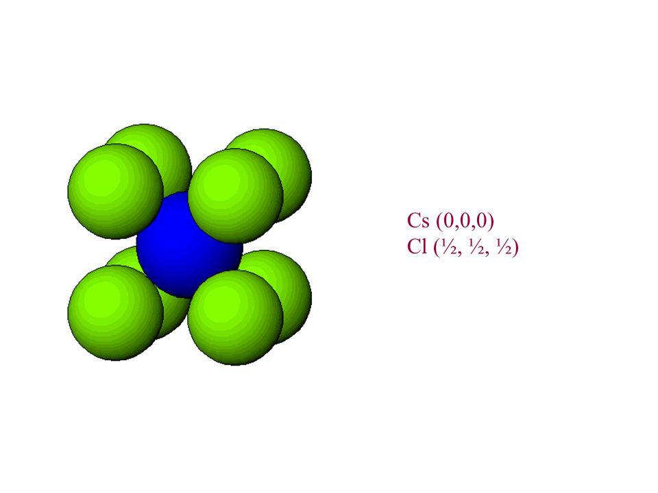 Cs (0,0,0) Cl (½, ½, ½)