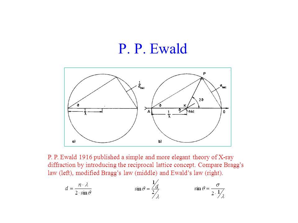 P.P. Ewald P. P.