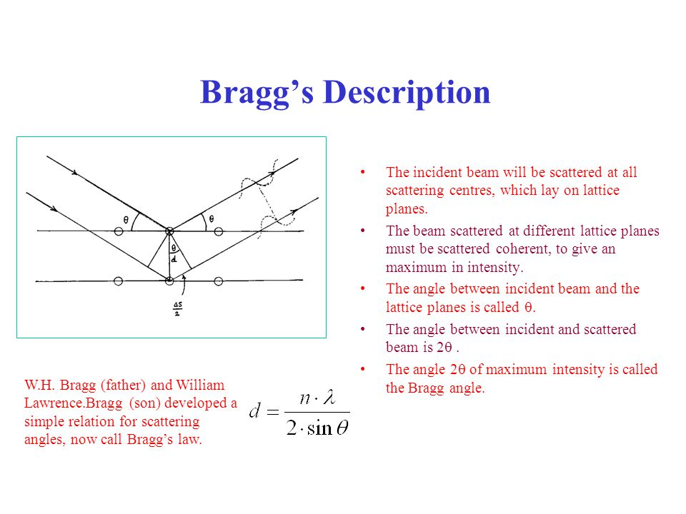 Bragg's Description The incident beam will be scattered at all scattering centres, which lay on lattice planes. The beam scattered at different lattic