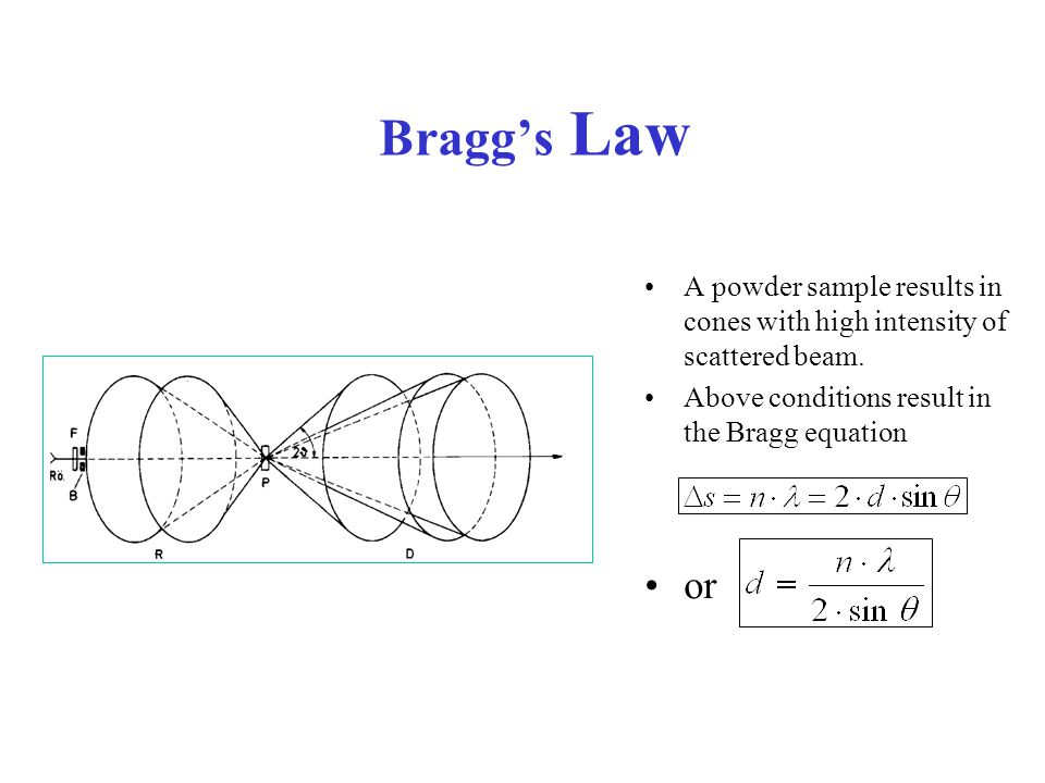 Bragg's Law A powder sample results in cones with high intensity of scattered beam. Above conditions result in the Bragg equation or