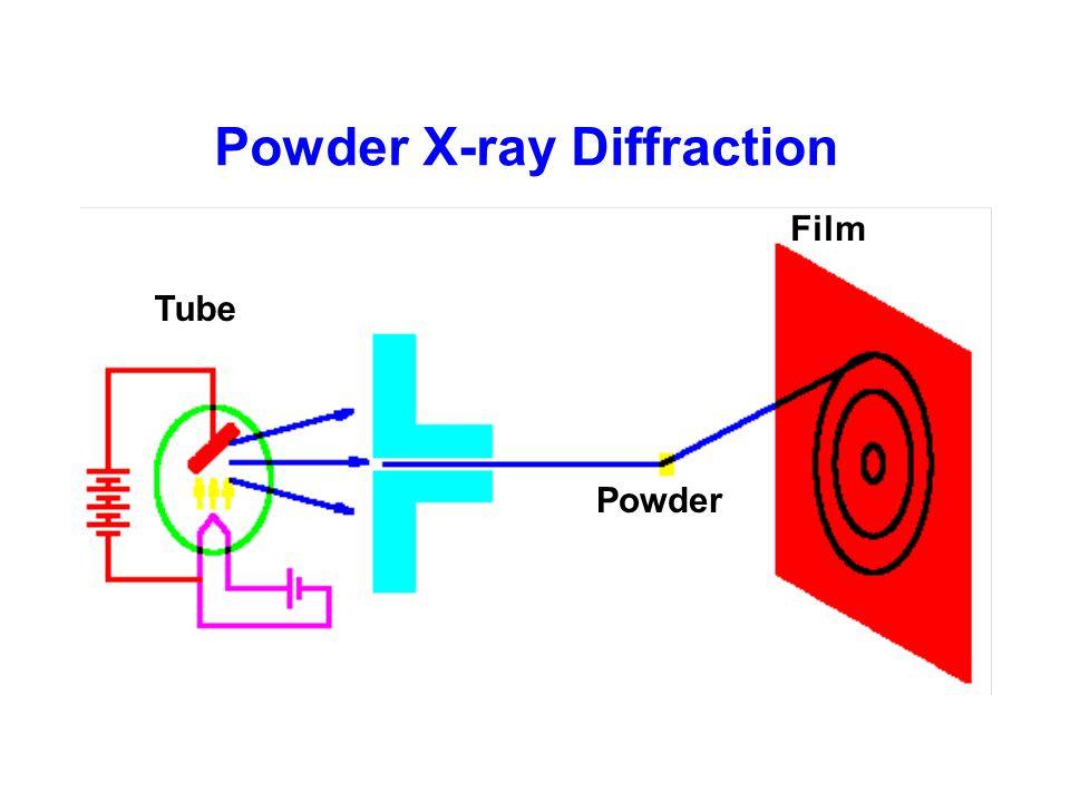 Powder X-ray Diffraction Tube Powder Film