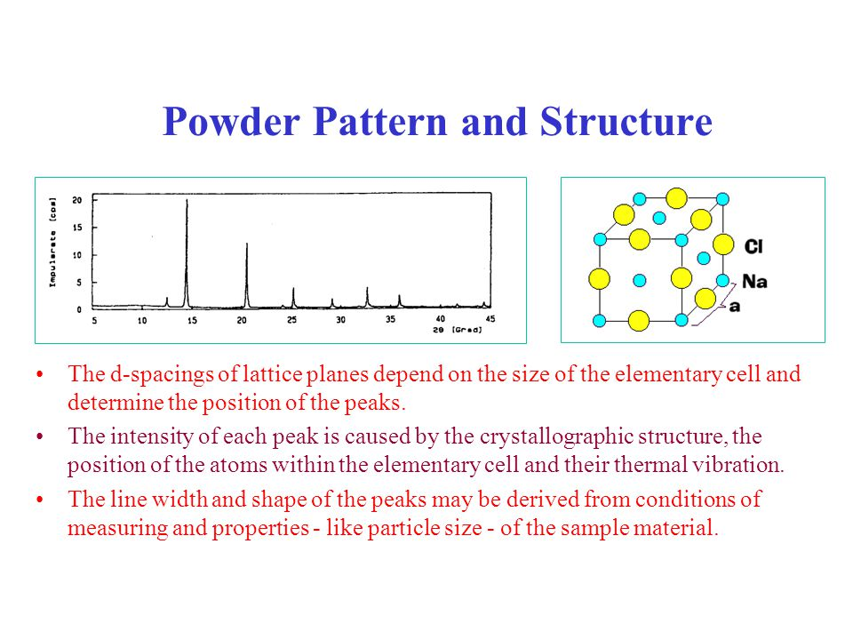 Powder Pattern and Structure The d-spacings of lattice planes depend on the size of the elementary cell and determine the position of the peaks.