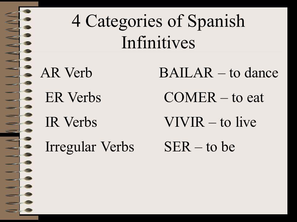 4 Categories of Spanish Infinitives AR VerbBAILAR – to dance ER VerbsCOMER – to eat IR VerbsVIVIR – to live Irregular VerbsSER – to be