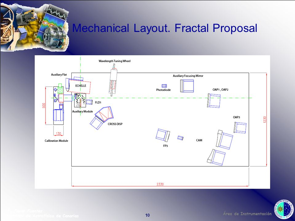 Área de Instrumentación F.