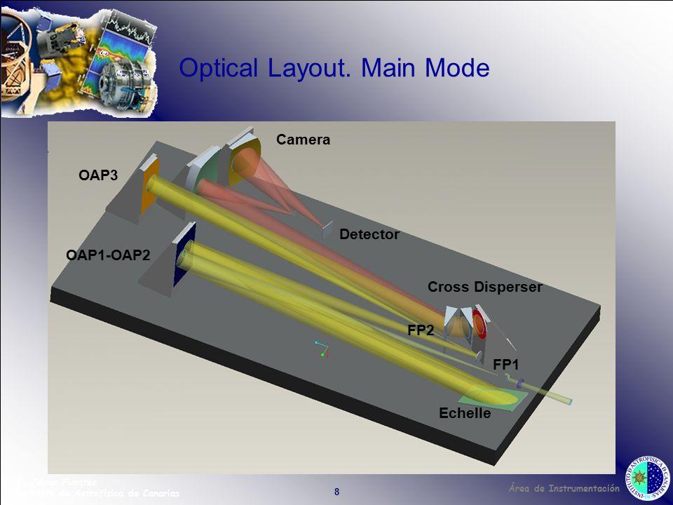 Área de Instrumentación F. Javier Fuentes Instituto de Astrofísica de Canarias 8 Optical Layout.