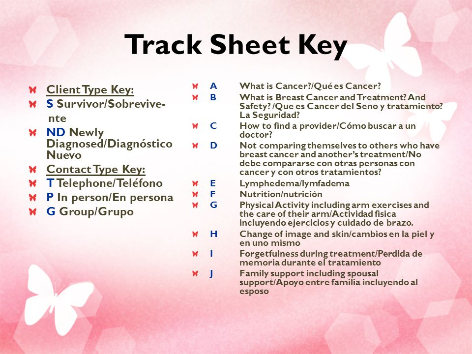 Track Sheet Key Client Type Key: S Survivor/Sobrevive- nte ND Newly Diagnosed/Diagnóstico Nuevo Contact Type Key: T Telephone/Teléfono P In person/En persona G Group/Grupo A What is Cancer?/Qué es Cancer.