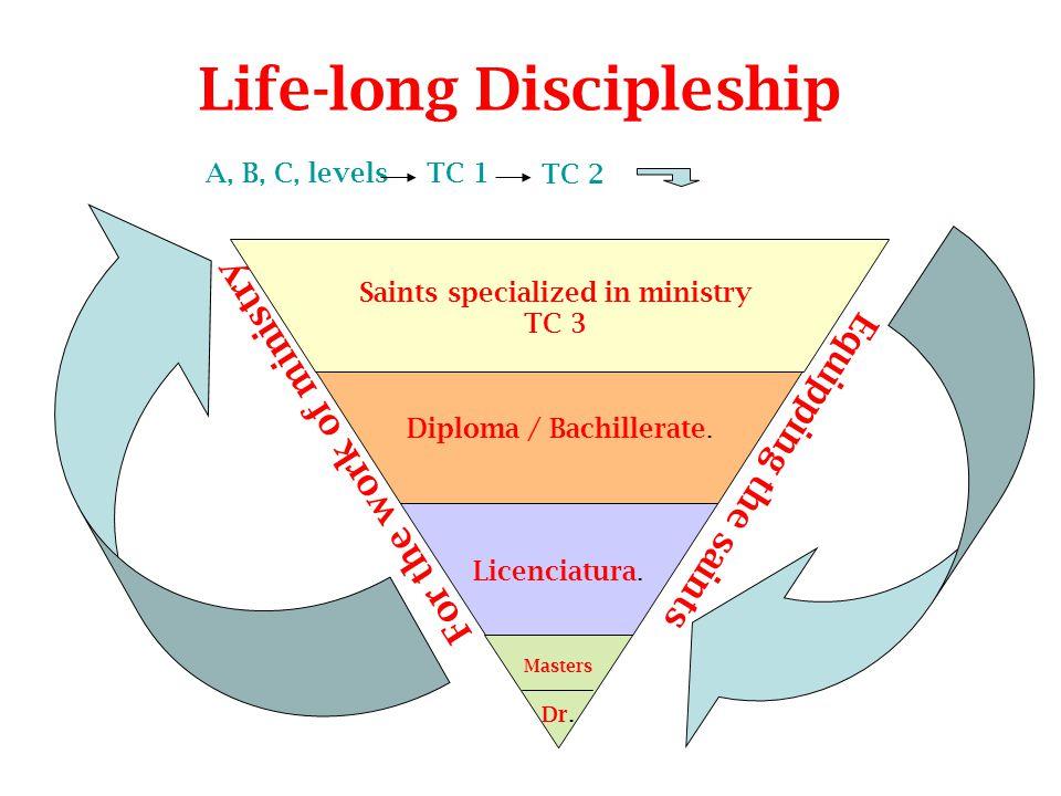 Dr. Diploma / Bachillerate. Licenciatura.
