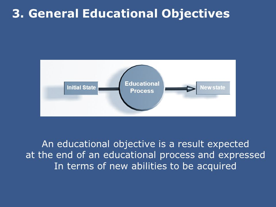 Initial StateNew state Educational Process An educational objective is a result expected at the end of an educational process and expressed In terms of new abilities to be acquired 3.