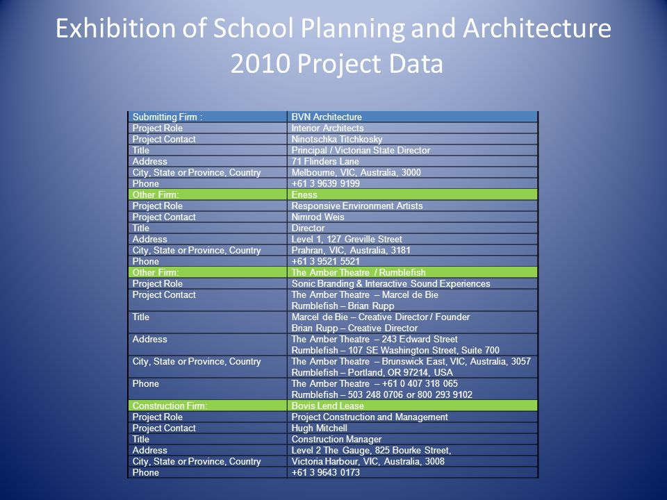 Exhibition of School Planning and Architecture 2010 Project Data Submitting Firm :BVN Architecture Project RoleInterior Architects Project ContactNinotschka Titchkosky TitlePrincipal / Victorian State Director Address71 Flinders Lane City, State or Province, CountryMelbourne, VIC, Australia, 3000 Phone+61 3 9639 9199 Other Firm:Eness Project RoleResponsive Environment Artists Project ContactNimrod Weis TitleDirector AddressLevel 1, 127 Greville Street City, State or Province, CountryPrahran, VIC, Australia, 3181 Phone+61 3 9521 5521 Other Firm:The Amber Theatre / Rumblefish Project RoleSonic Branding & Interactive Sound Experiences Project ContactThe Amber Theatre – Marcel de Bie Rumblefish – Brian Rupp TitleMarcel de Bie – Creative Director / Founder Brian Rupp – Creative Director AddressThe Amber Theatre – 243 Edward Street Rumblefish – 107 SE Washington Street, Suite 700 City, State or Province, CountryThe Amber Theatre – Brunswick East, VIC, Australia, 3057 Rumblefish – Portland, OR 97214, USA PhoneThe Amber Theatre – +61 0 407 318 065 Rumblefish – 503 248 0706 or 800 293 9102 Construction Firm:Bovis Lend Lease Project RoleProject Construction and Management Project ContactHugh Mitchell TitleConstruction Manager AddressLevel 2 The Gauge, 825 Bourke Street, City, State or Province, CountryVictoria Harbour, VIC, Australia, 3008 Phone+61 3 9643 0173