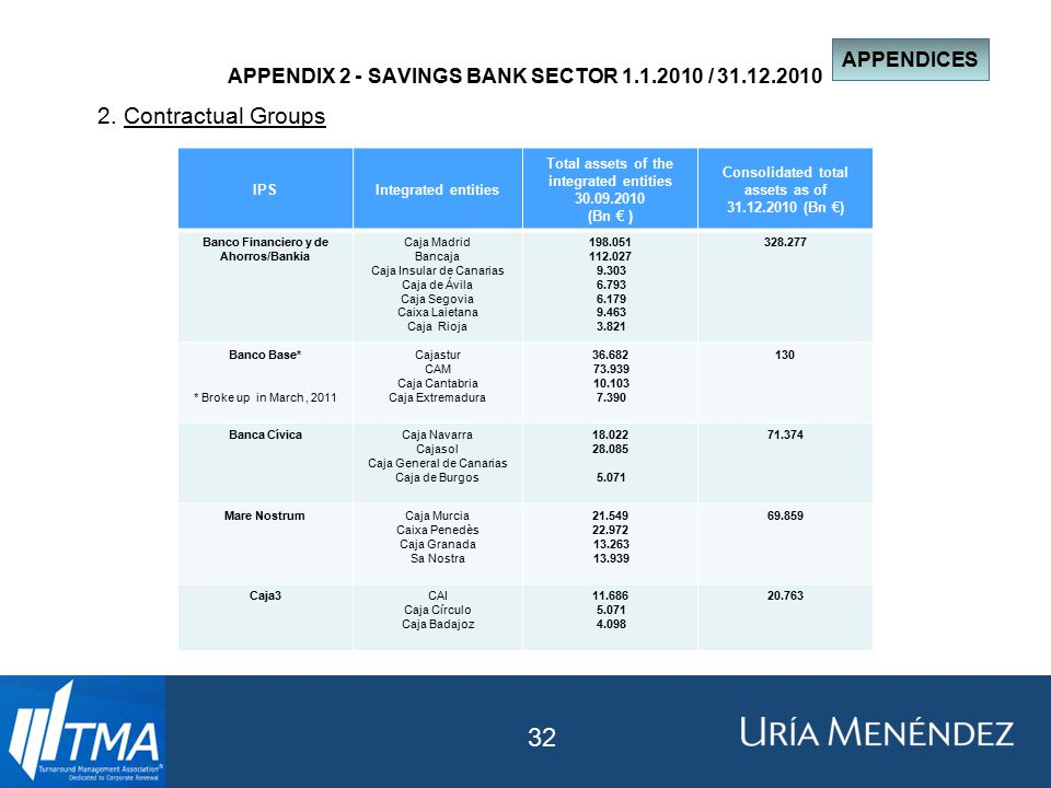 APPENDIX 2 - SAVINGS BANK SECTOR 1.1.2010 / 31.12.2010 2.