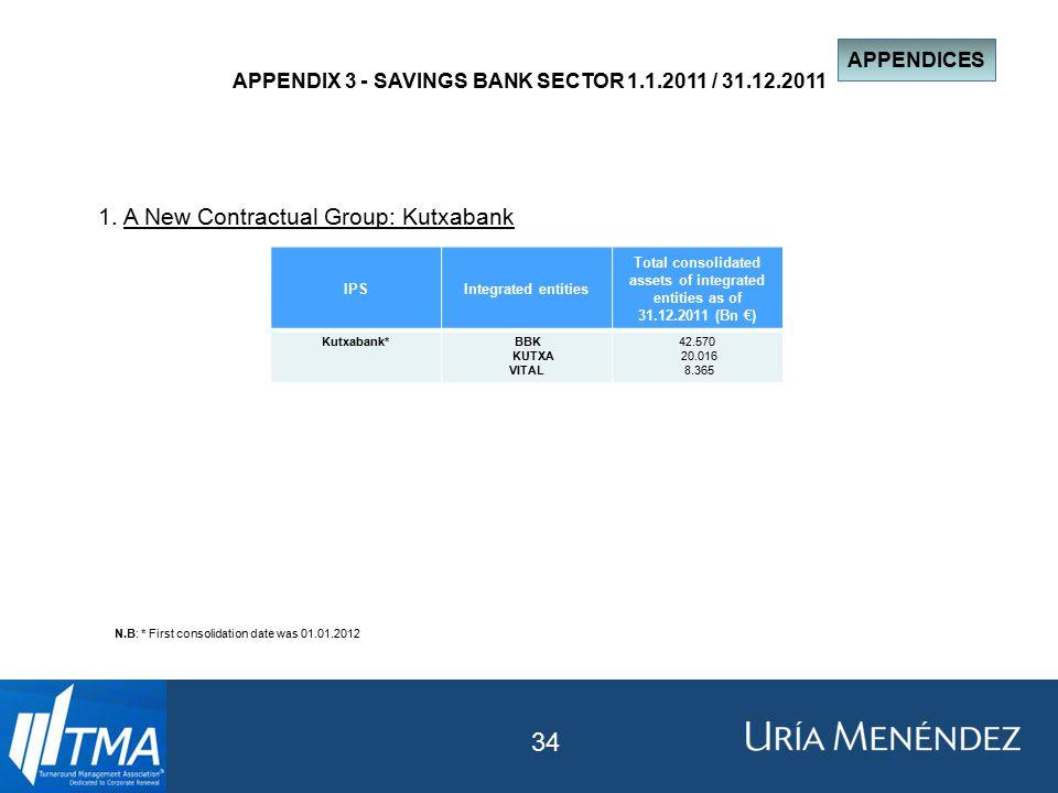 APPENDIX 3 - SAVINGS BANK SECTOR 1.1.2011 / 31.12.2011 1.
