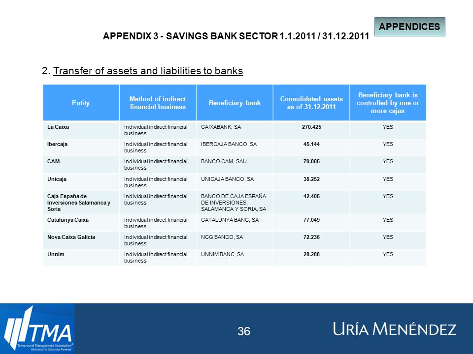 APPENDIX 3 - SAVINGS BANK SECTOR 1.1.2011 / 31.12.2011 2.