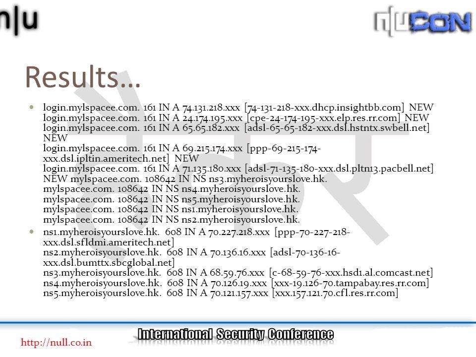 Results… login.mylspacee.com.