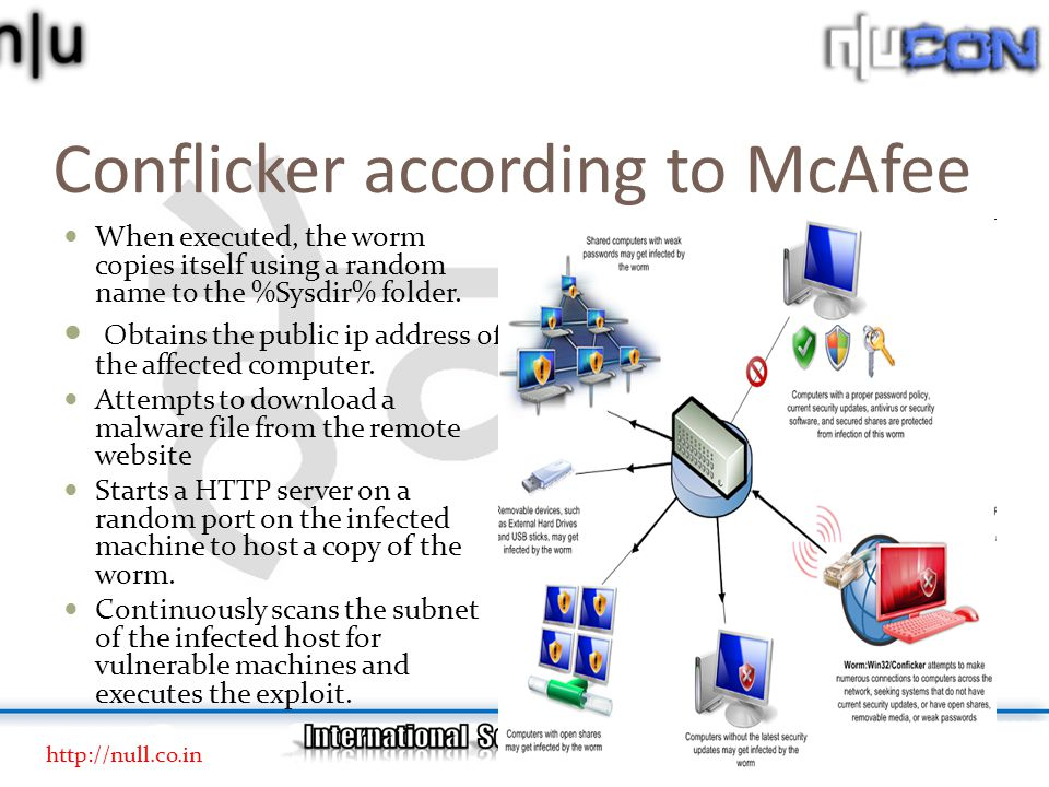 Conflicker according to McAfee When executed, the worm copies itself using a random name to the %Sysdir% folder.