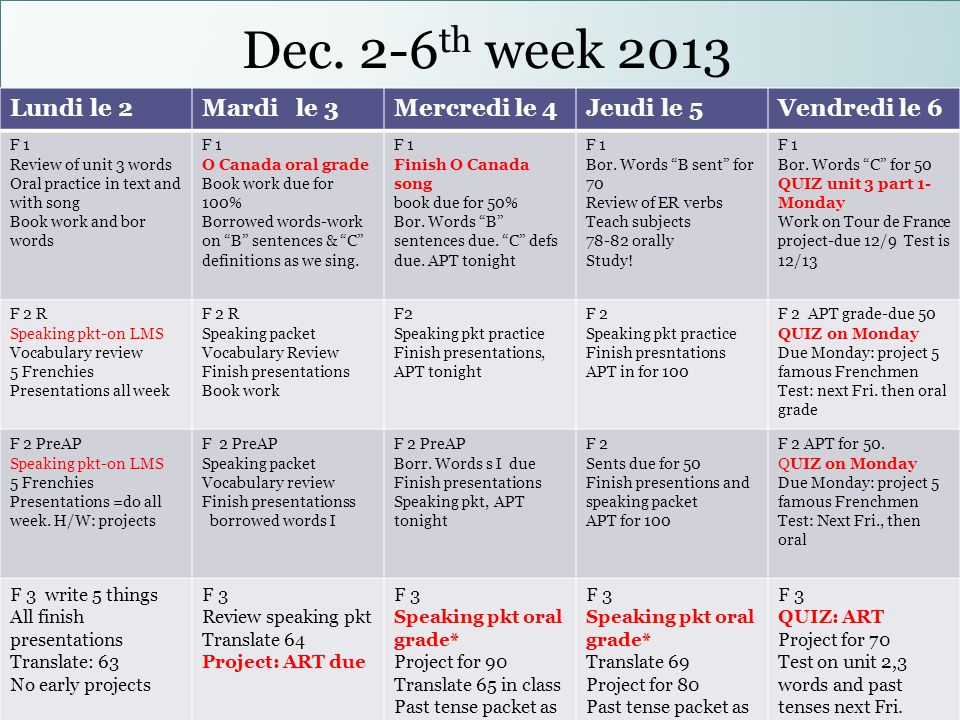 Dec. 2-6 th week 2013 Lundi le 2Mardi le 3Mercredi le 4Jeudi le 5Vendredi le 6 F 1 Review of unit 3 words Oral practice in text and with song Book wor