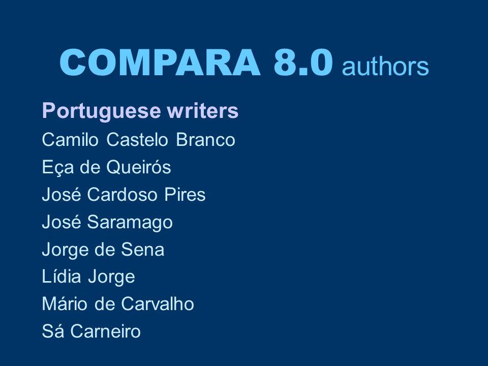 COMPARA 8.0 authors Portuguese writers Camilo Castelo Branco Eça de Queirós José Cardoso Pires José Saramago Jorge de Sena Lídia Jorge Mário de Carvalho Sá Carneiro