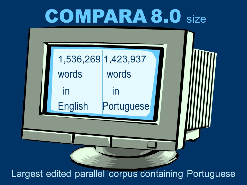 COMPARA 8.0 size 1,536,269 1,423,937 words in in English Portuguese Largest edited parallel corpus containing Portuguese
