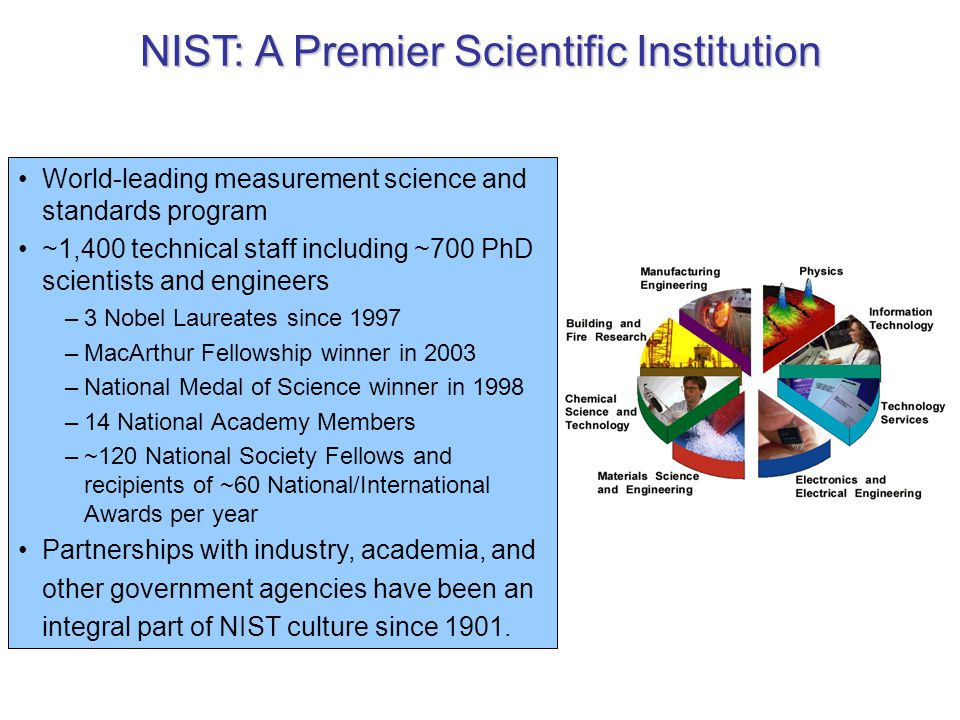 NIST: A Premier Scientific Institution World-leading measurement science and standards program ~1,400 technical staff including ~700 PhD scientists and engineers –3 Nobel Laureates since 1997 –MacArthur Fellowship winner in 2003 –National Medal of Science winner in 1998 –14 National Academy Members –~120 National Society Fellows and recipients of ~60 National/International Awards per year Partnerships with industry, academia, and other government agencies have been an integral part of NIST culture since 1901.