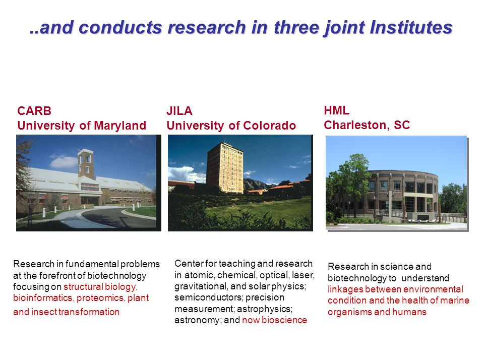 ..and conducts research in three joint Institutes JILA University of Colorado CARB University of Maryland HML Charleston, SC Center for teaching and r