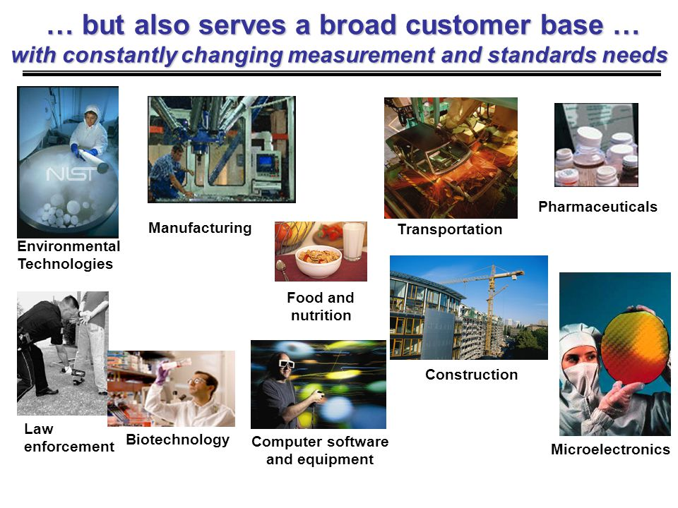 … but also serves a broad customer base … with constantly changing measurement and standards needs … but also serves a broad customer base … with constantly changing measurement and standards needs Microelectronics Food and nutrition Law enforcement Transportation Pharmaceuticals Environmental Technologies Manufacturing Computer software and equipment Biotechnology Construction