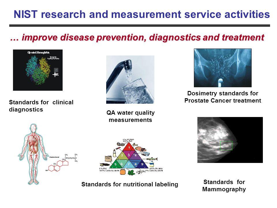 … improve disease prevention, diagnostics and treatment Standards for clinical diagnostics Dosimetry standards for Prostate Cancer treatment QA water
