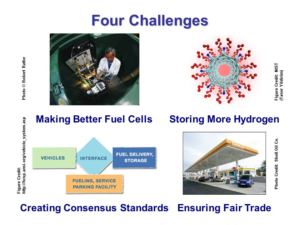 Four Challenges Making Better Fuel CellsStoring More Hydrogen Creating Consensus StandardsEnsuring Fair Trade Photo Credit: Shell Oil Co.