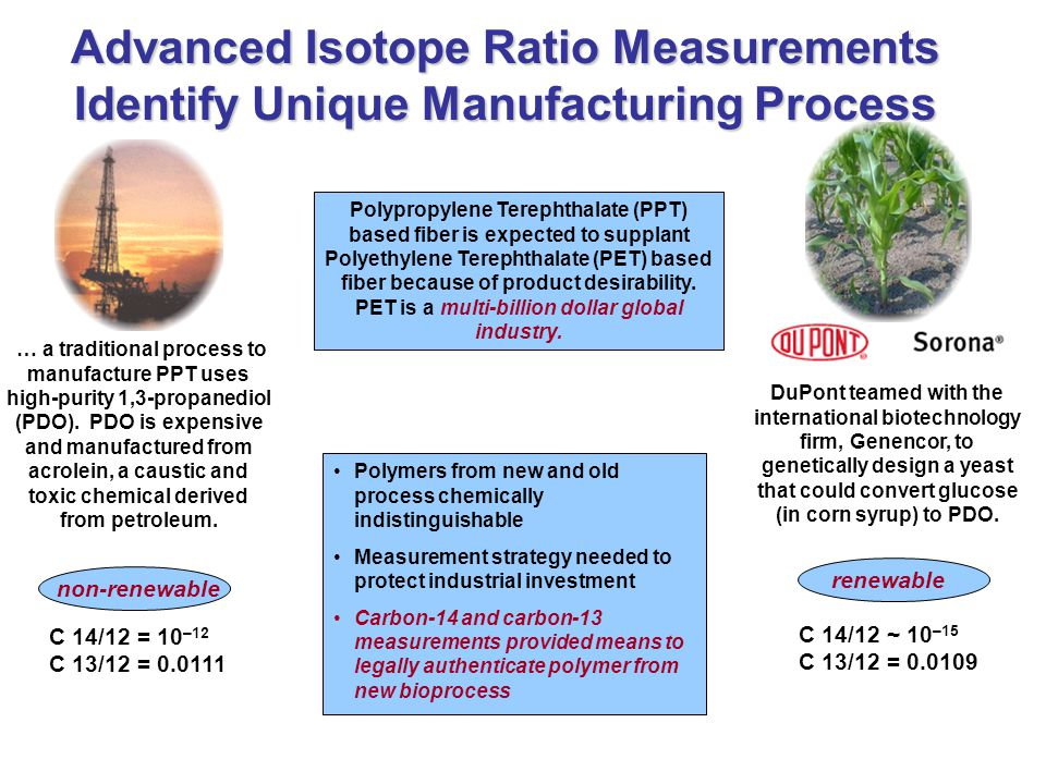 Advanced Isotope Ratio Measurements Identify Unique Manufacturing Process Polypropylene Terephthalate (PPT) based fiber is expected to supplant Polyet