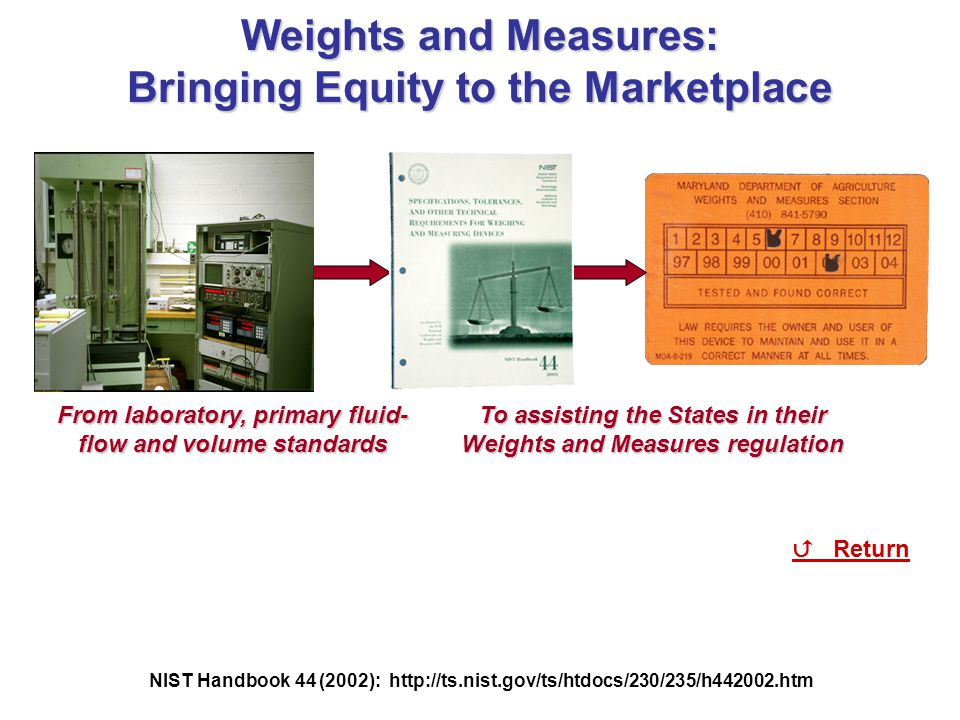 Weights and Measures: Bringing Equity to the Marketplace From laboratory, primary fluid- flow and volume standards To assisting the States in their Weights and Measures regulation NIST Handbook 44 (2002): http://ts.nist.gov/ts/htdocs/230/235/h442002.htm  Return