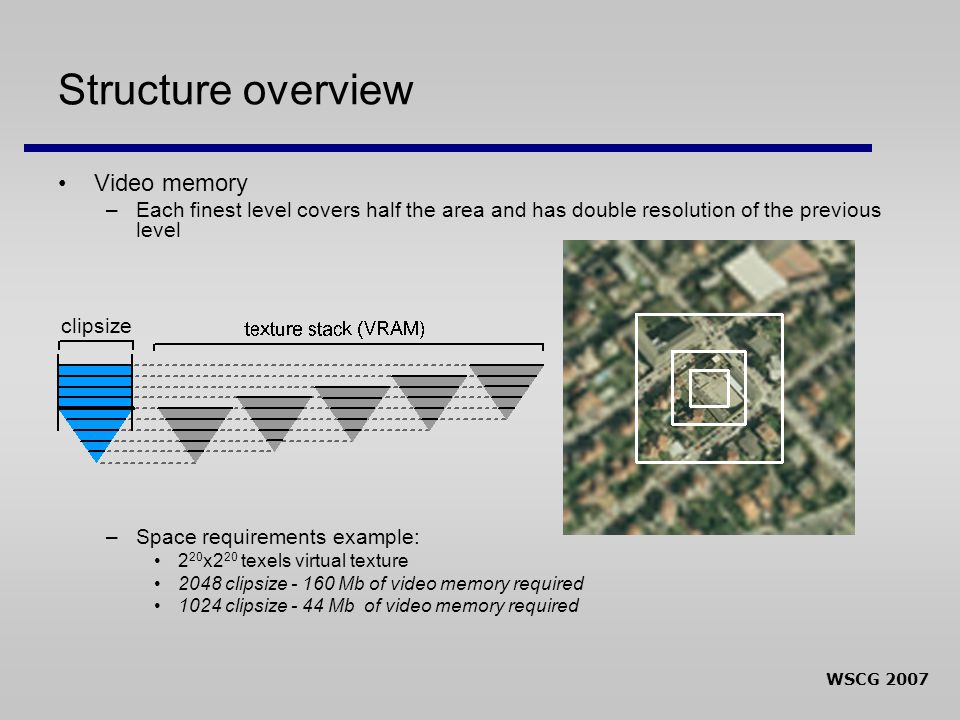 WSCG 2007 Structure overview Video memory –Each finest level covers half the area and has double resolution of the previous level –Space requirements example: 2 20 x2 20 texels virtual texture 2048 clipsize - 160 Mb of video memory required 1024 clipsize - 44 Mb of video memory required clipsize
