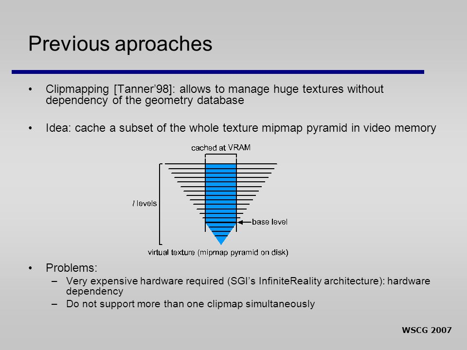 WSCG 2007 Previous aproaches Clipmapping [Tanner'98]: allows to manage huge textures without dependency of the geometry database Idea: cache a subset