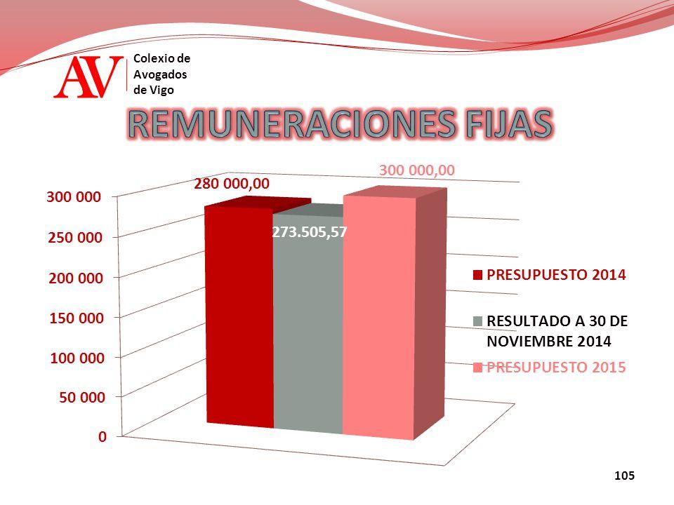 AV Colexio de Avogados de Vigo 105
