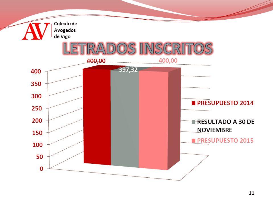 AV Colexio de Avogados de Vigo 11